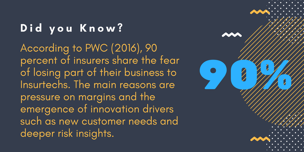 According to PWC (2016), 90 percent of insurers share the fear of losing part of their business to Insurtechs. The main reasons are pressure on margins and the emergence of innovation drivers such as new customer needs and deeper risk insights.
