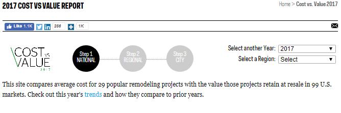 calculator to compare your project cost vs resale value