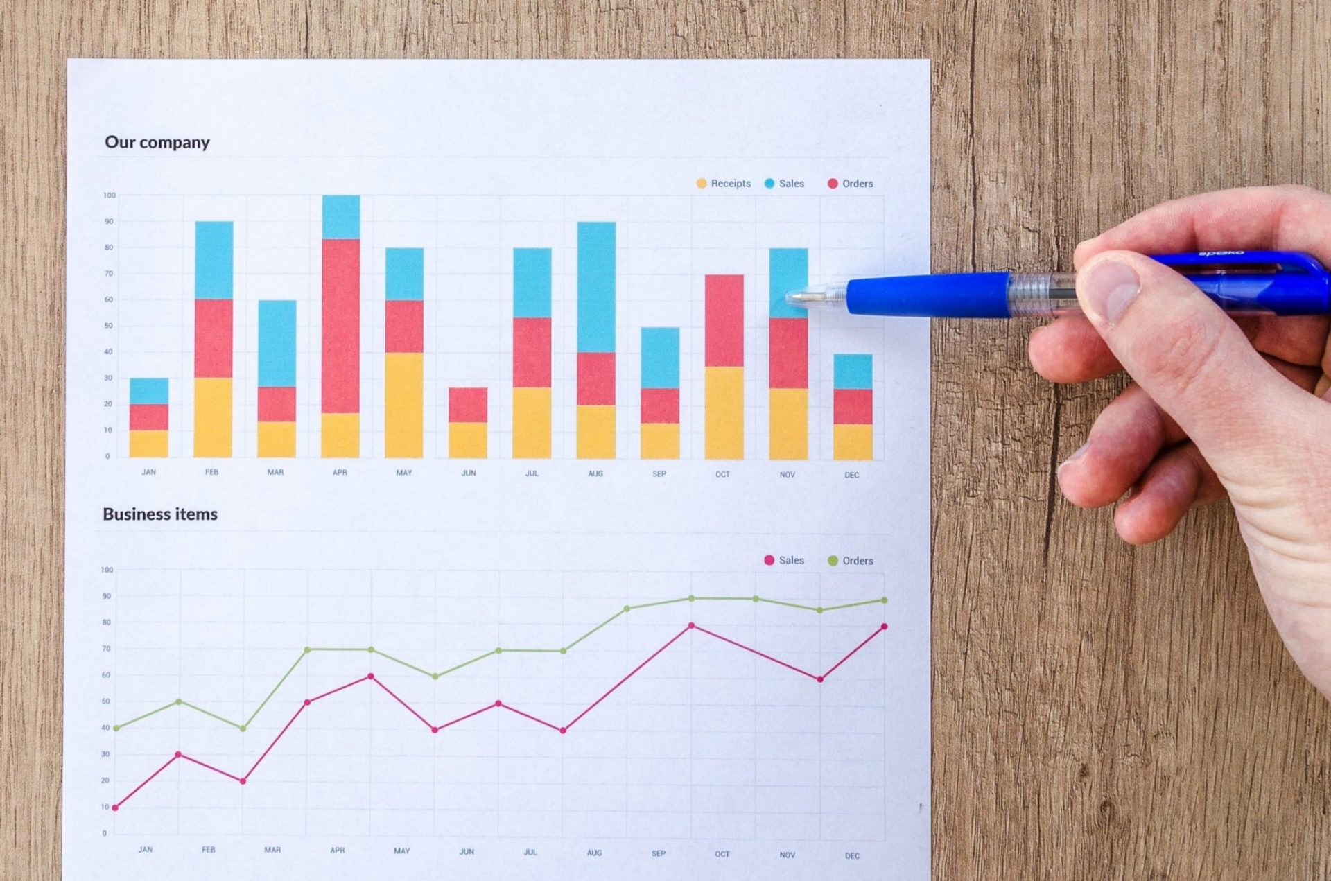 data points-graph