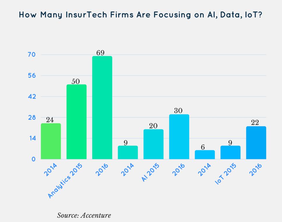 Graph of AI adoption